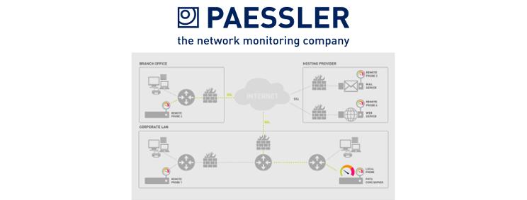 netzwerküberwachung | IT COM Langer | IT-Systemhaus für Computer & Netzwerke