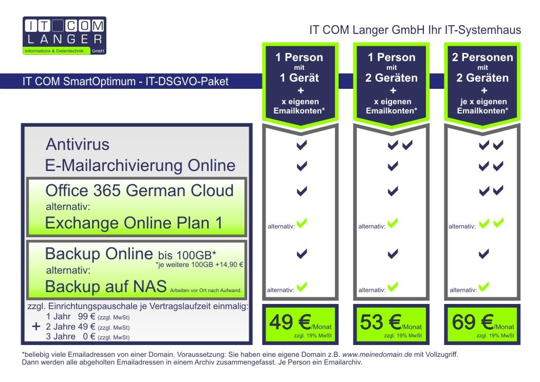 DSGVO-Paket | kleine Firmen | Selbstständige | IT-Sicherheit