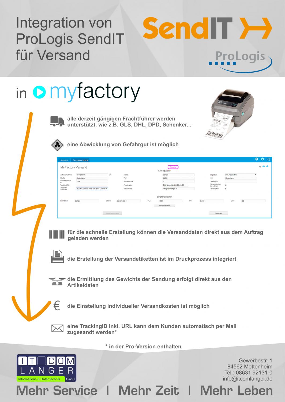 SendIT | Einkaufsmodul | myfactory | ProLogis | München
